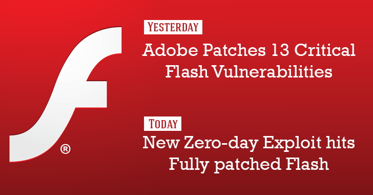 Recently Patched Adobe Flash Versions Hit by Another Zero-day Exploit