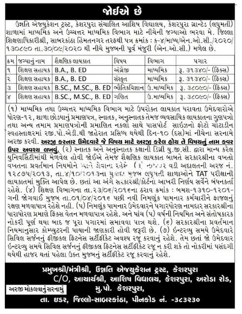 Shikshan Sahayak Recruitment for Granted Laghumati School Kesharpura (Sabarkantha) 2020