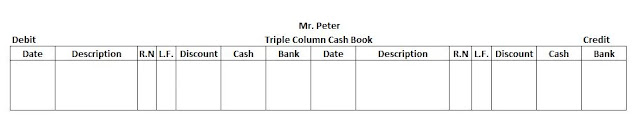Cash Book: Meaning, Features and Importance