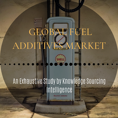 global fuel additives market