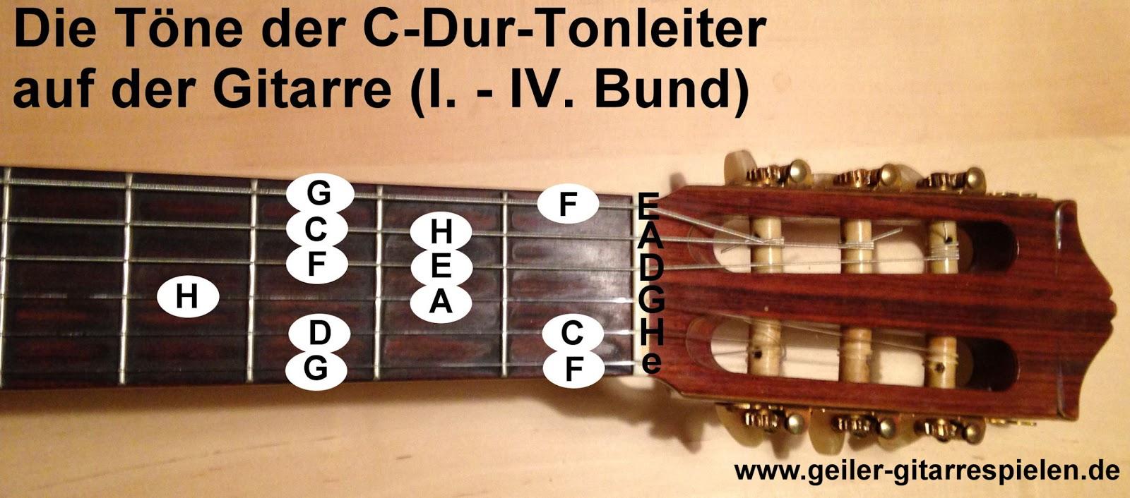 C-Dur auf dem E-Gitarre-Griffbrett | Einfach geiler Gitarre spielen!
