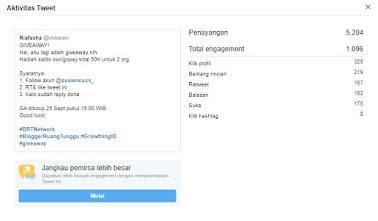 detail engagement postingan giveaway di instagram