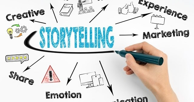 What Is Brand Storytelling? Your Definitive Guide to Controlling the Narrative