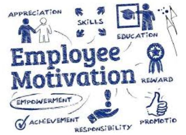 how to motivate business employees