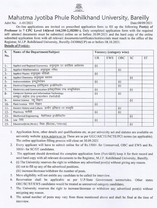 Rohilkhand University Animal/Plant Science Faculty Jobs