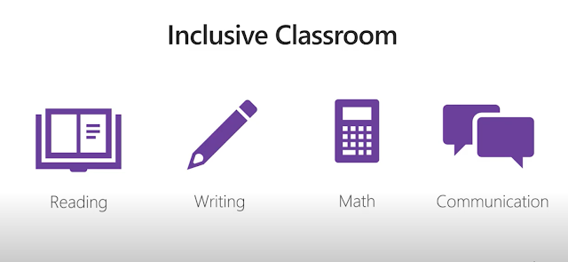 Special Education Tools to Help Students Learn Math, Reading, and Writing