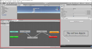 Unity Game Engine: اساسيات استخدام Animation و Animator