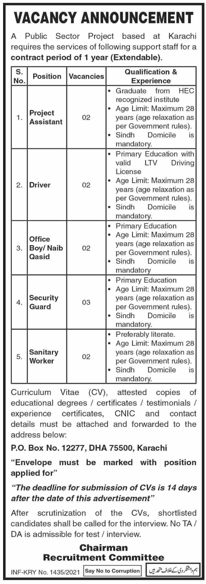 Public Sector Project Jobs 2021 in Pakistan