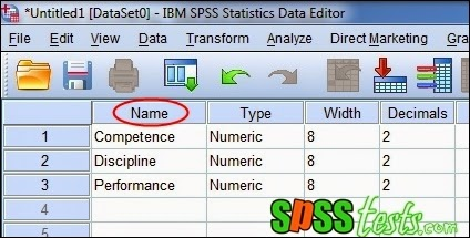 Method Multiple Linear Regression Analysis Using SPSS