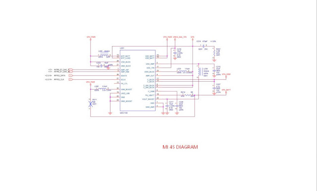 Download Mi 4s Schematic Diagram with Component Layout