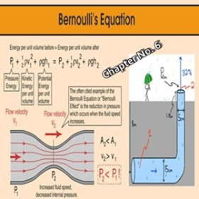 F Sc  Physics First Year Chapter No  3: Force and Motion