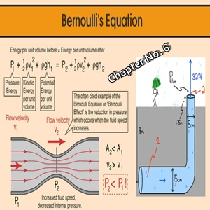 F.Sc. Part-1 First Year Physics Notes Chapter No.6: Fluid Dynamics PDF Download