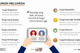 Jasa Pembuatan Infografis Murah