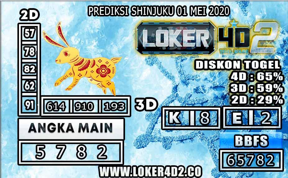 PREDIKSI TOGEL SHINJUKU LUCKY 7 LOKER4D2 01 MEI 2020