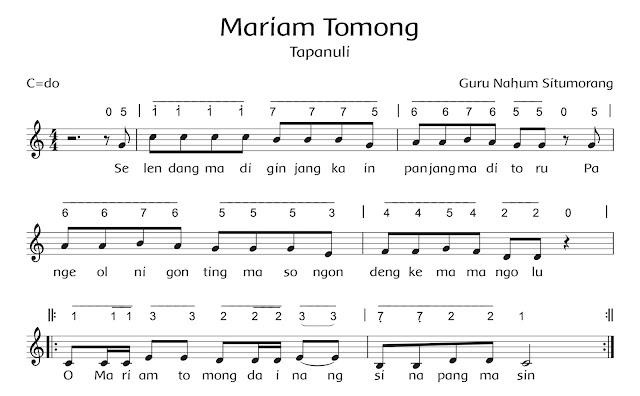 jawaban kelas 6 tema 6 halaman 41 Mariam Tomong