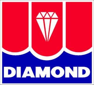 Lowongan Kerja PT Diamond Cold Storage Lulusan SMA Penempatan Banda Aceh dan Aceh Besar