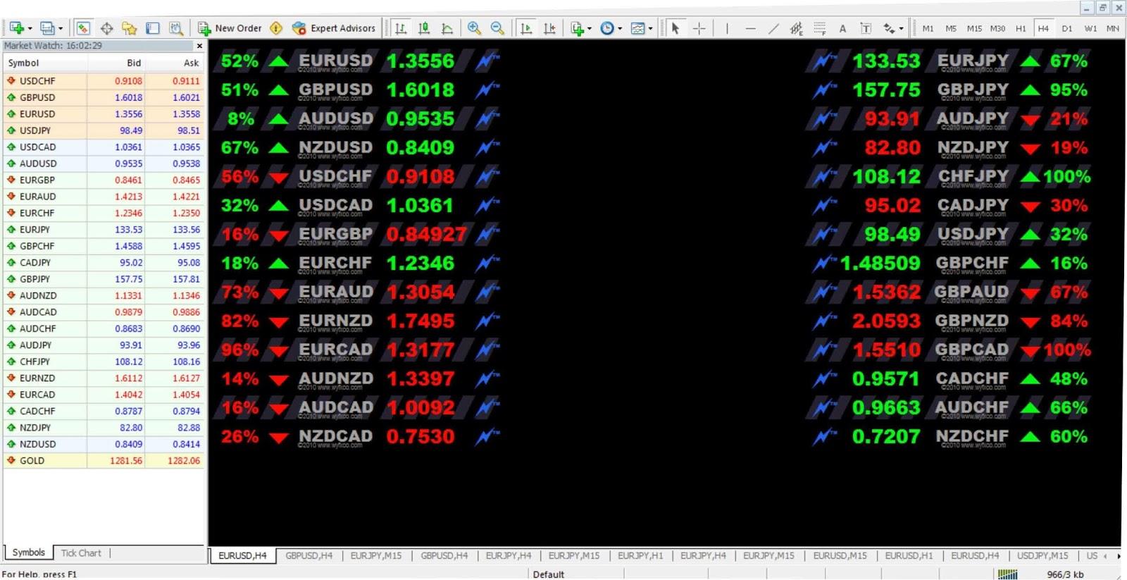 Nitro+ forex indicator free download