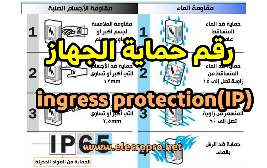 شرح كود حماية الأجهزة الكهربائية (ingress protection)