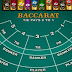 Ketentuan Basic dalam Permainan Baccarat Di Casino Online Terpercaya