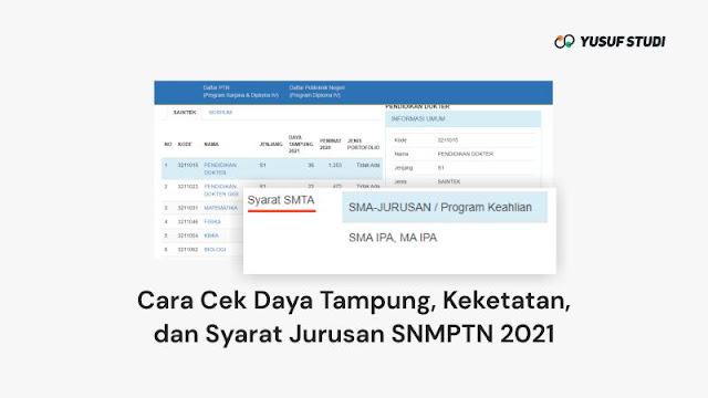 Cara Melihat Keketatan dan Daya Tampung SNMPTN 2021