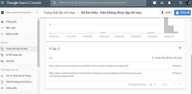 Cách sửa lỗi index đã tìm hiểu-hiện không được lập chỉ mục của google