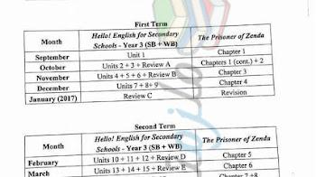 توزيع منهج اللغة الانجليزية لكل فرق ثانوي 2017