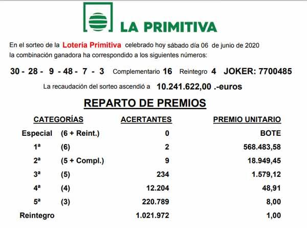 Resultado Primitiva sábado 6 de junio de 2020