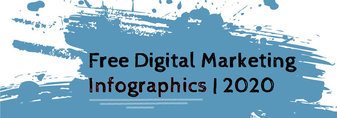 Free Digital Marketing Infographics 2020