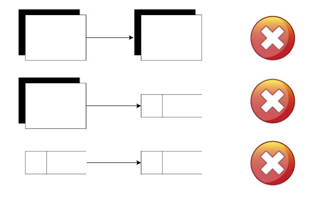 Simbol Yang Tidak Boleh Dihubungkan Dalam Pembuatan DFD