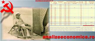 Economia României între 1950 și 1965
