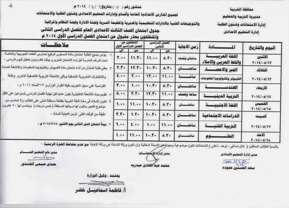 بالصور جدول امتحانات الشهاده الاعداديه محافظة الغربيه .