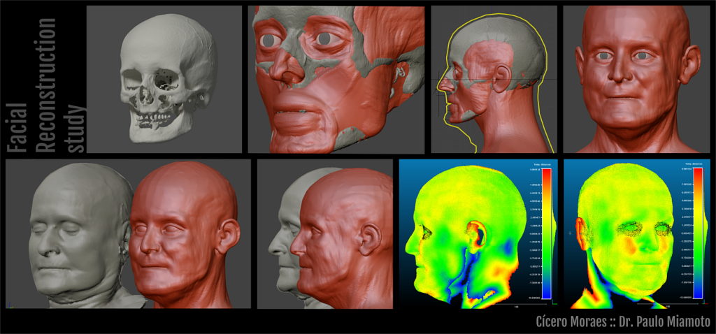 ATOR: Digital facial reconstruction - blind tests and practical