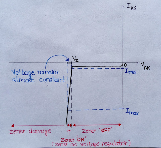 For The Circuit Below Calculate Impedance Z Cheggcom
