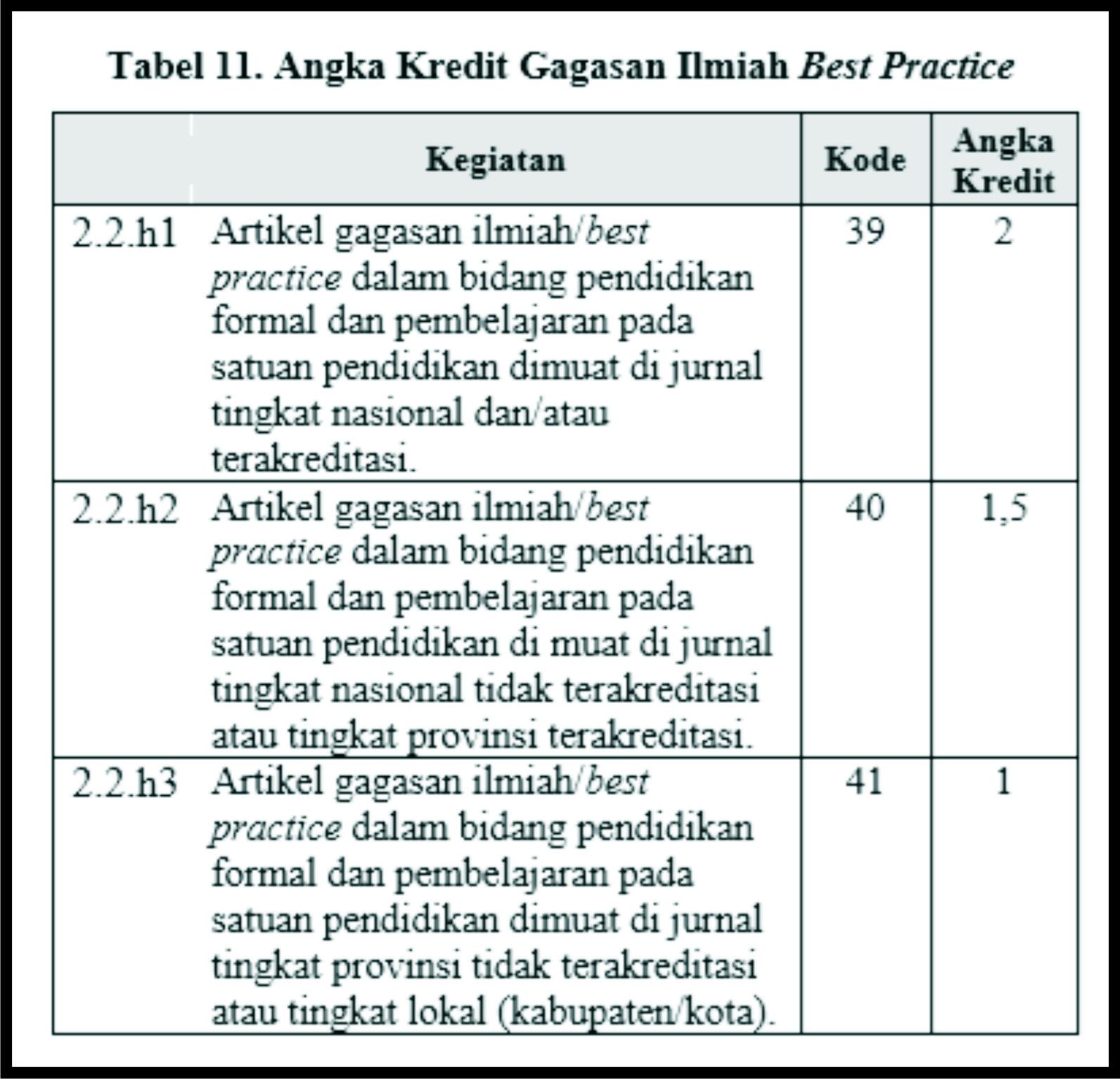 √Buku 4 Pembinaan Dan Pengembangan Profesi Guru ( Part 2 ...