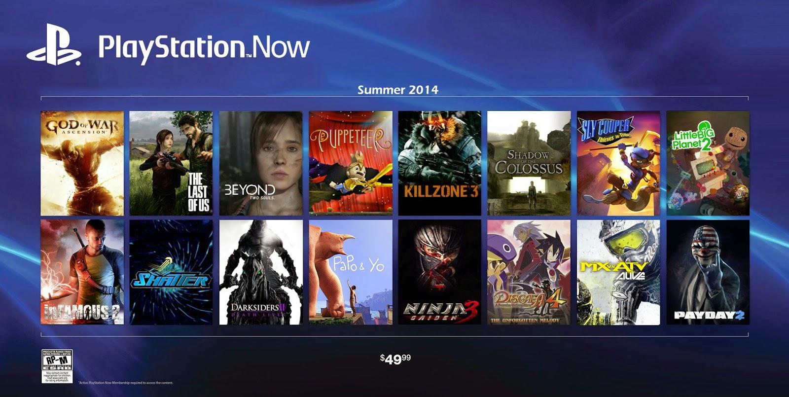 Previo Al E3 2014 Los Retos De Sony