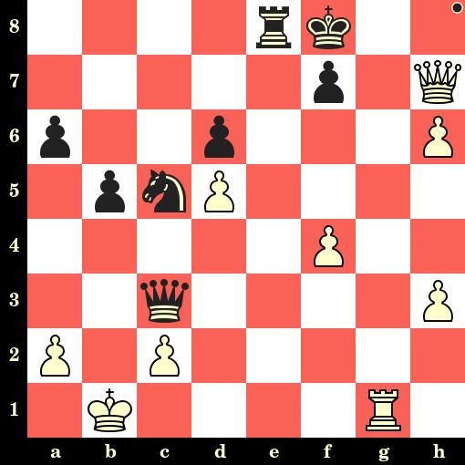 Les Noirs jouent et matent en 4 coups - Jan Sprenger vs Yifan Hou, Allemagne, 2019