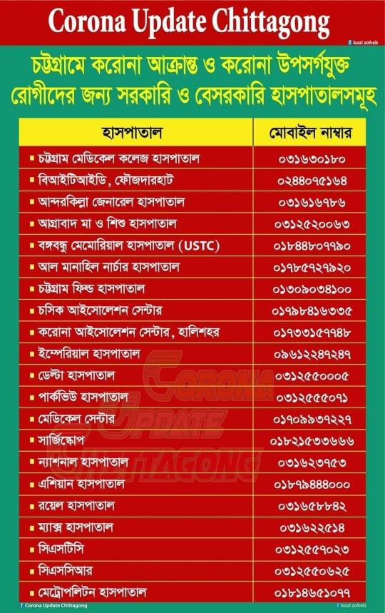 Corona Hospitals Chittagong.jpg