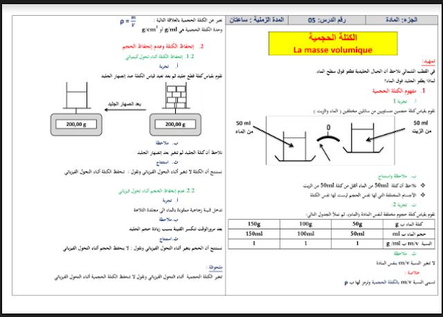 شرح دروس الكتلة والحجم والكتلة الحجمية
