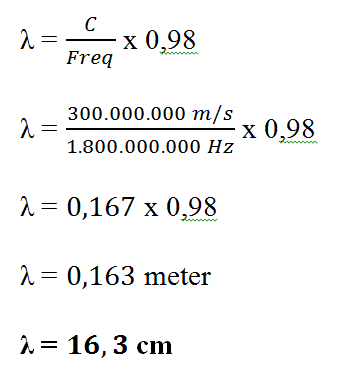 Perhitungan Antena Yagi GSM