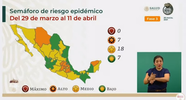 En Semáforo Verde Nayarit, Tamaulipas, Veracruz, Coahuila y Jalisco