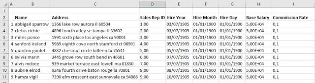 Figura 1: Datos de trabajo en formato Excel