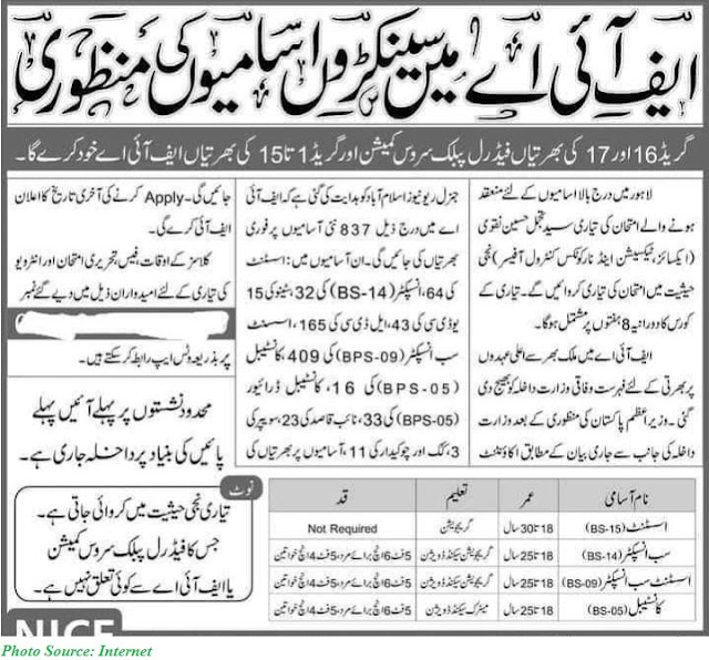 Federal Investigation Agency FIA Upcoming Jobs 2021 Latest
