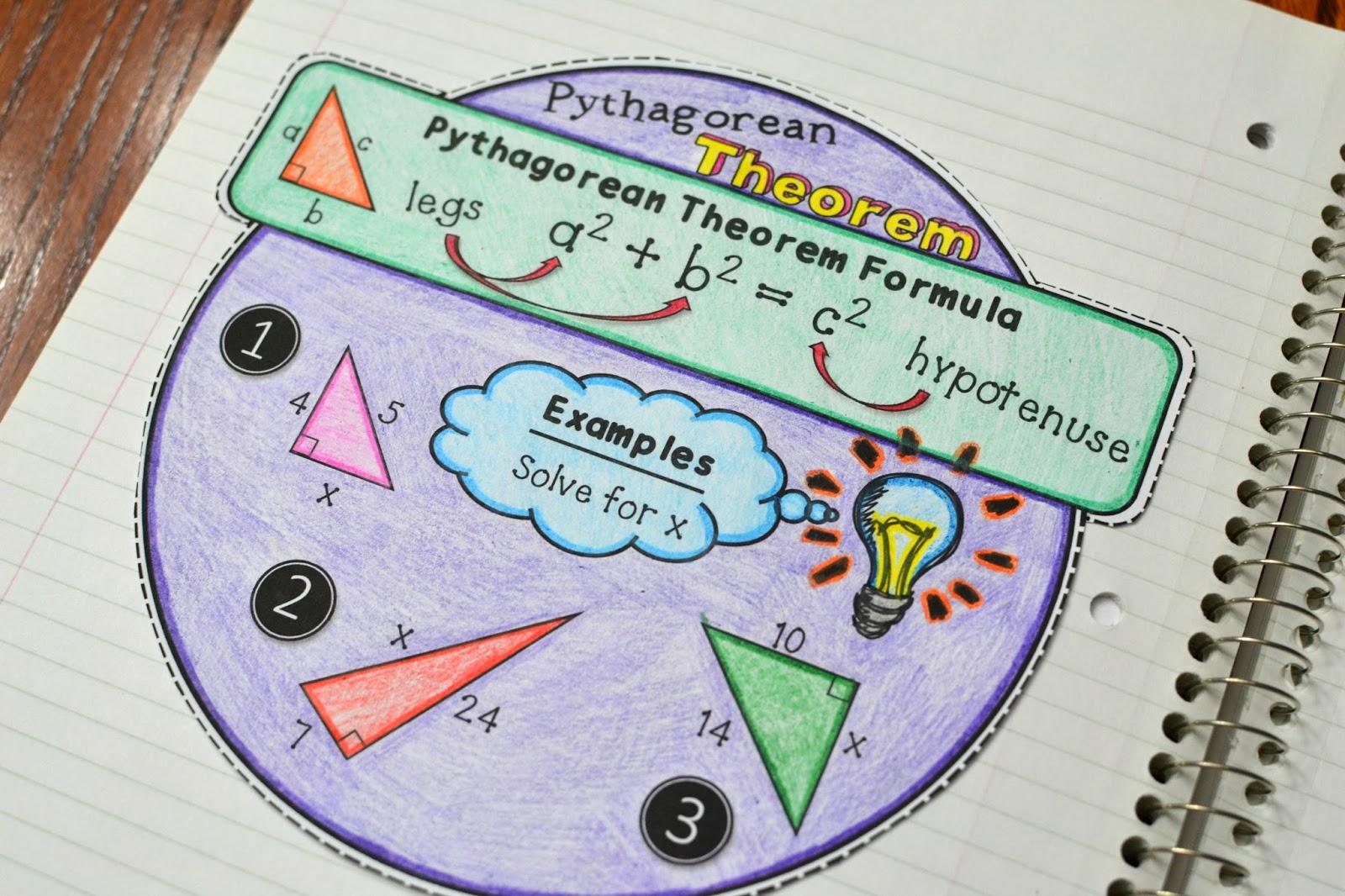 Pythagorean Theorem Wheel Foldable