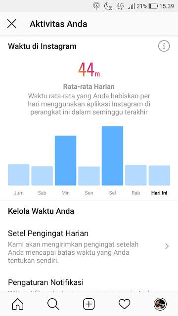 Waktu di instagram