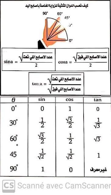 حساب الدوال المثلثية الزوايا الخاصة