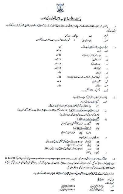 pakistan-rangers-jobs-2021-punjab-apply-online