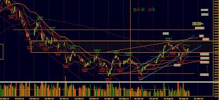 Stock Market Analysis - MarketScript com