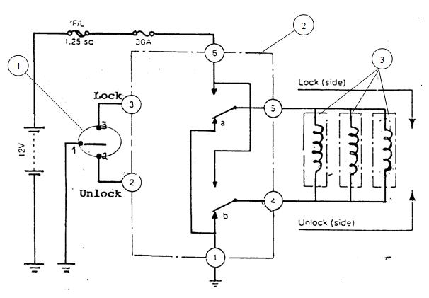 Komponen Otomotif: POWER WINDOW, CENTRAL DOOR LOCK dan