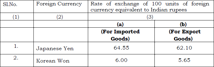 Schedule II of Customs Exchange Rate Notification w.e.f. 2nd August 2019