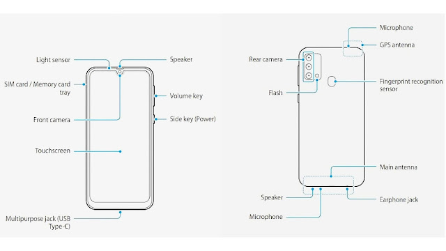 Samsung Galaxy F41 Full Review